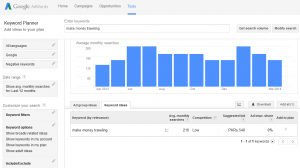 Keyword research for travel blog