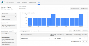 Keyword search for travel blog